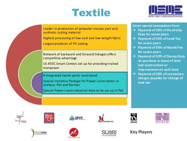 Textile Leader in production of polyester viscose yarn and synthetic suiting material Highest processing of low-cost and l...