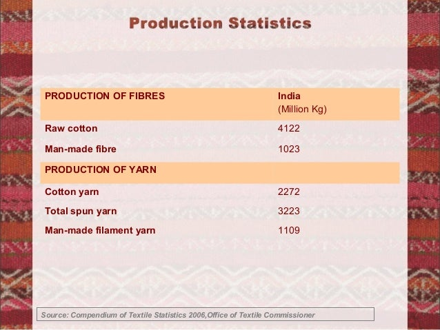 Pest Analysis of Indian Tyre Industry Essay