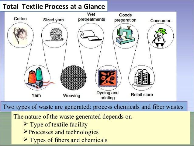 ammonia treatment in textile processing What is pretreatment | objective of pretreatment | pretreatment process in textile pretreatment are after treatment agro textile automation azoic dye.