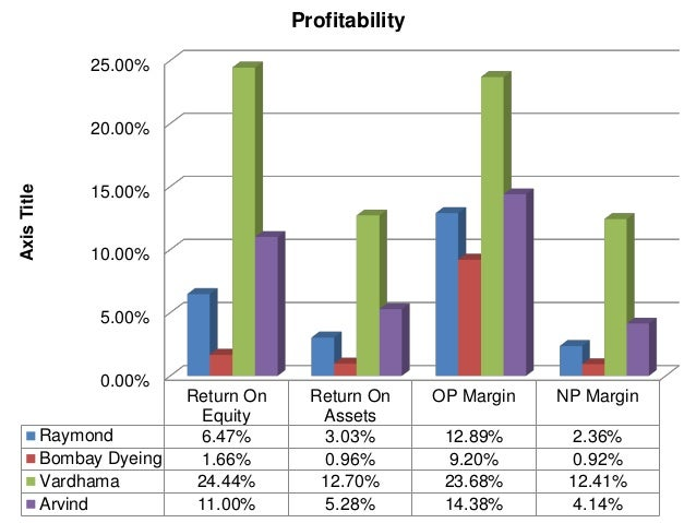 Swot analysis on chinese economy