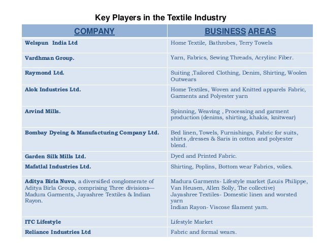 industry analysis of textile industry To cater to the large, 3,000 billion, textile and garment industry new companies are entering the market daily most of these companies remain rather unknown to the consumer audience, better known are the individual brands that are part of these global fashion companies.