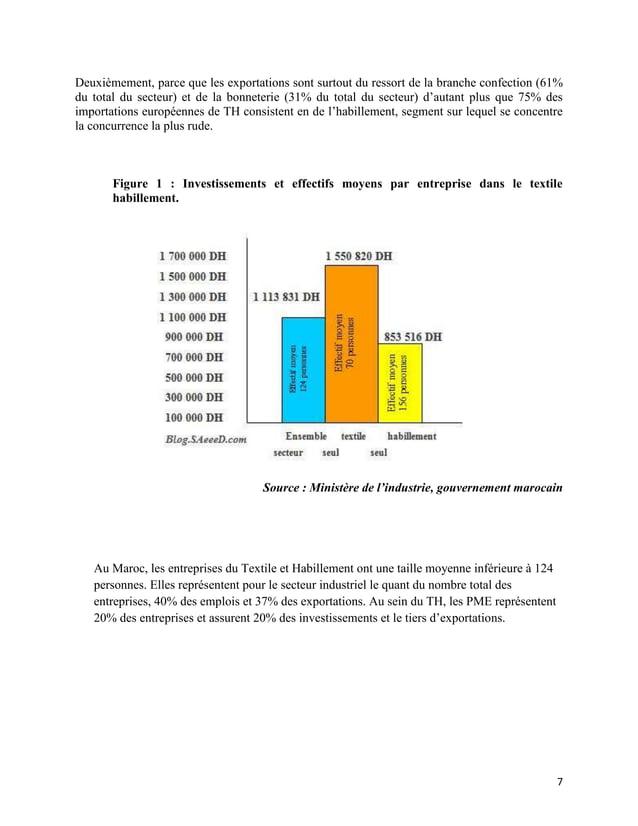 Deuxièmement, parce que les exportations sont surtout du ressort de la branche confection (61%du total du secteur) et de l...