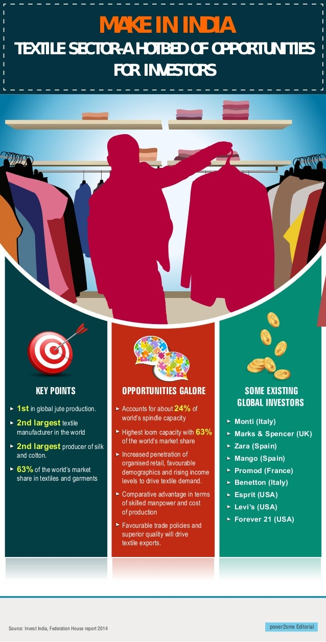 infographic  make in india  indian textile sector