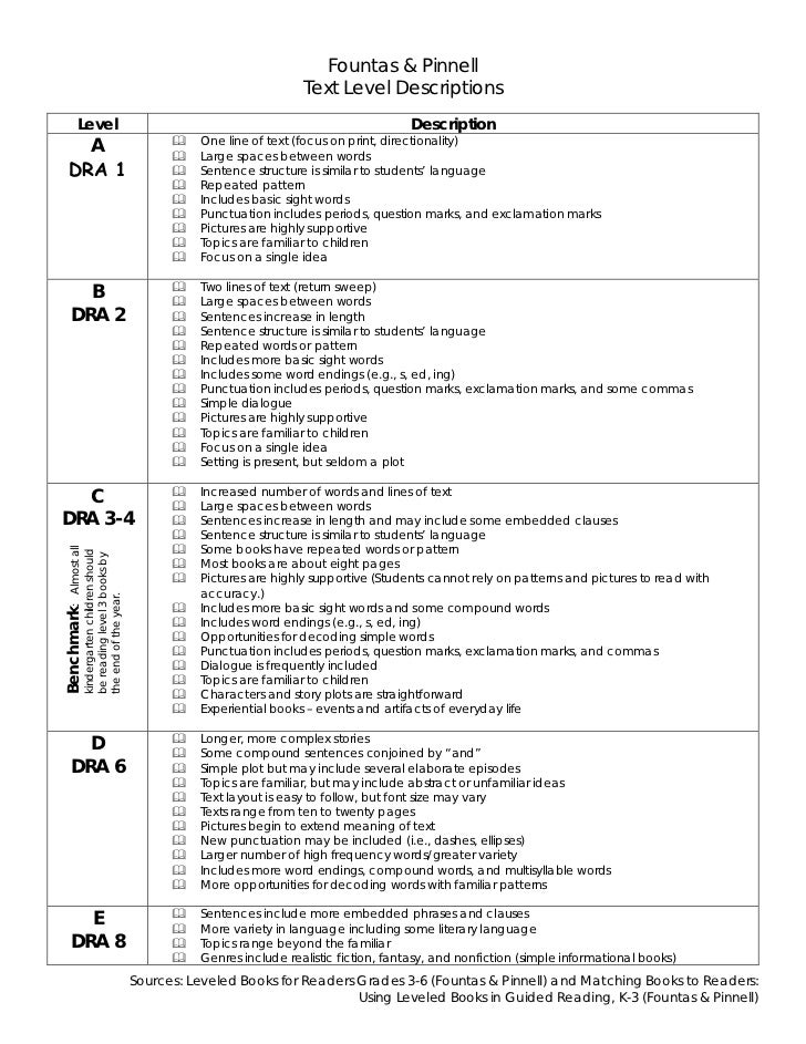 Fountas & Pinnell                                                           Text Level Descriptions       Level           ...