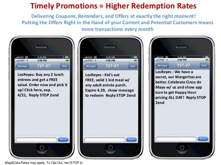 text message marketing for restaurants The Story Of Text