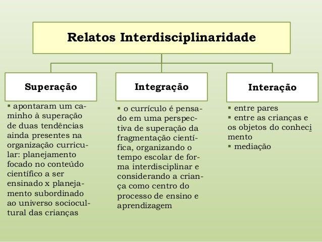 Currículo e interdisciplinaridade