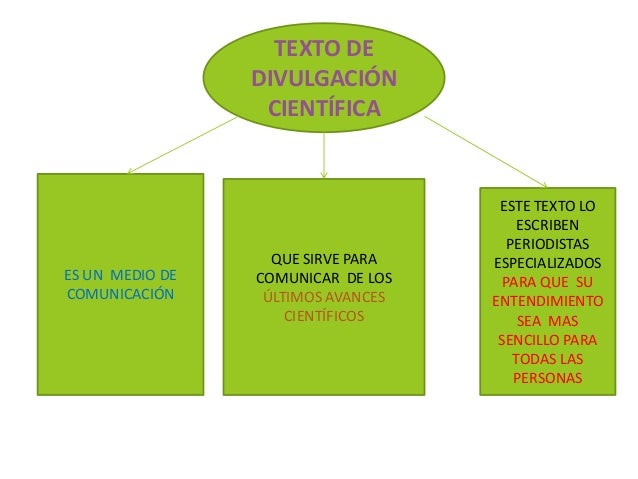 TEXTO DE                 DIVULGACIÓN                  CIENTÍFICA                                     ESTE TEXTO LO        ...