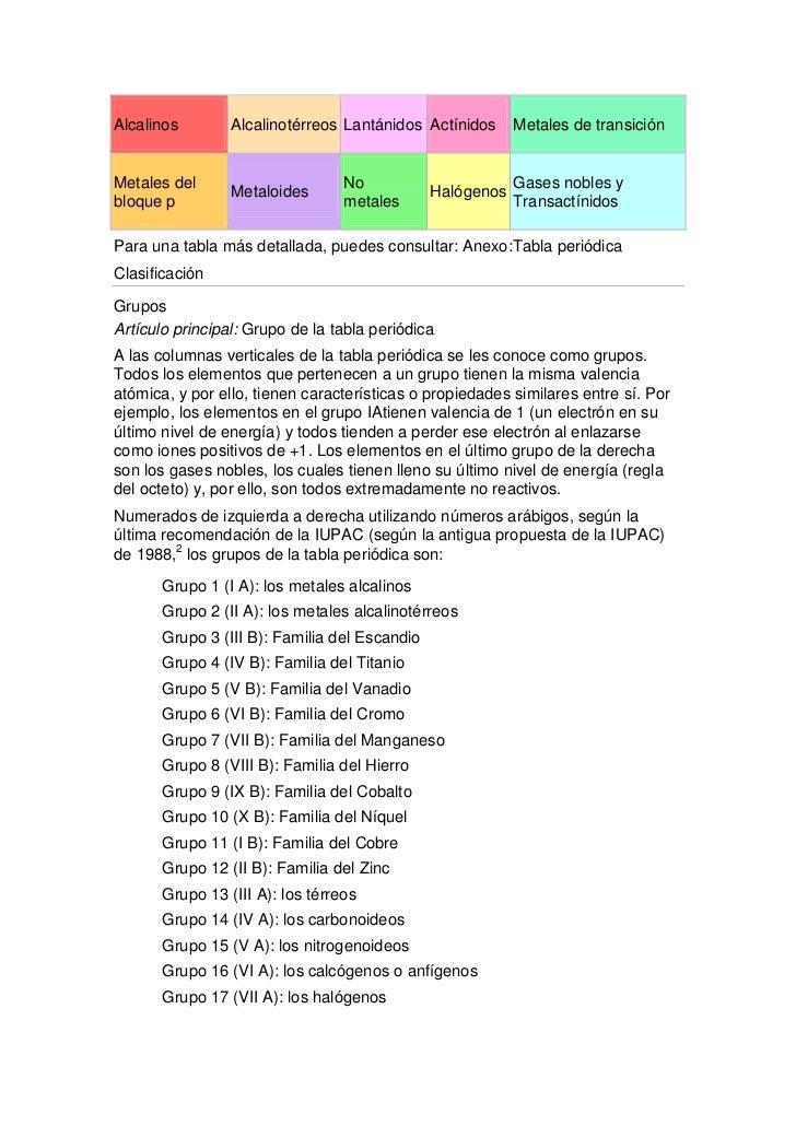 T exto de la tabla periodica 7 urtaz Choice Image