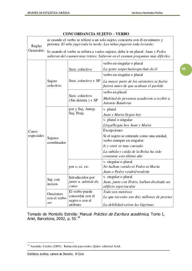 Texto Guía Estilística Jurídica