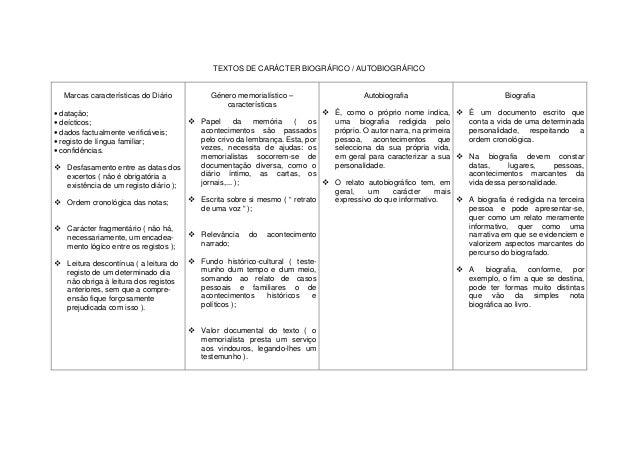 TEXTOS DE CARÁCTER BIOGRÁFICO / AUTOBIOGRÁFICO Marcas características do Diário • datação; • deícticos; • dados factualmen...