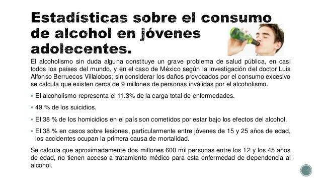 La codificación del alcoholismo en ukraine