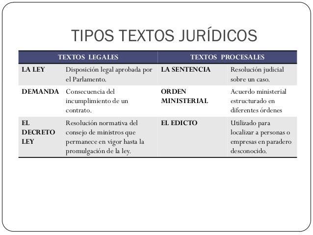 Textos Jurídicos Y Administrativos Final