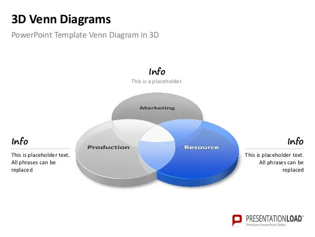 Powerpoint 3d Venn Diagrams Template