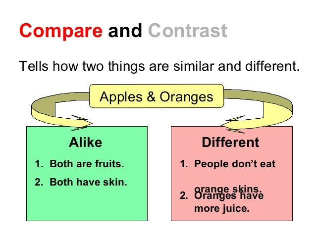 compare and contrast ppt 4th grade
