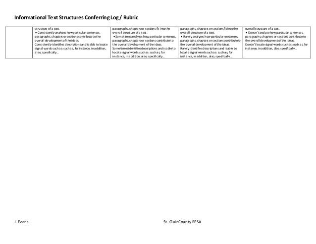 Informational Text Structures Conferring Log / Rubric J. Evans St. ClairCountyRESA structure ofa text.  Consistently anal...