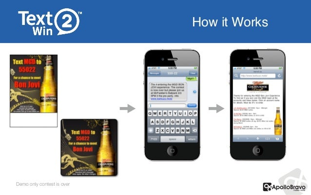 How it Works www.text4prizes.uswww.text4prizes.us Demo only contest is over