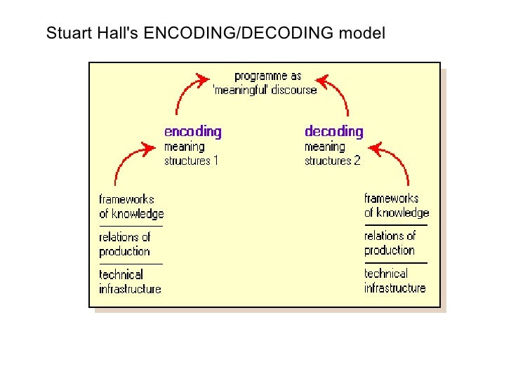stuart halls encoding and decoding essay An introduction to stuart hall's essay critical studies in  encoding/decoding   stuart hall: critical dialogues in cultural studies, comedia (pp.