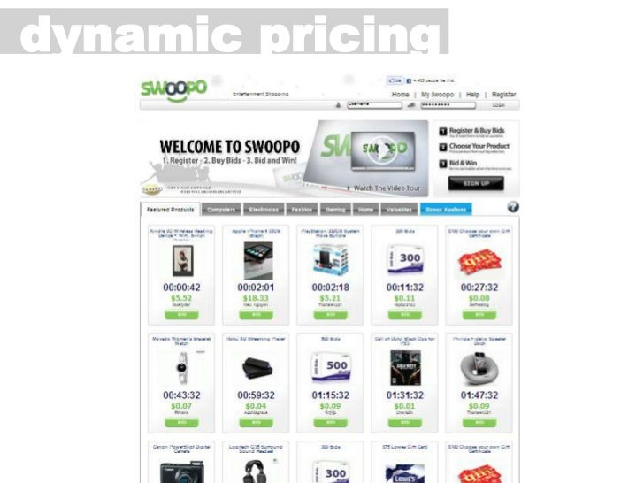 dynamicpricing<br />