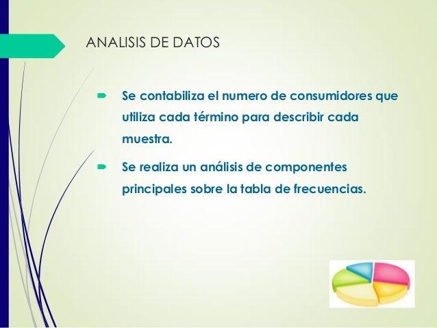ANALISIS DE DATOS  Se contabiliza el numero de consumidores que utiliza cada término para describir cada muestra.  Se re...