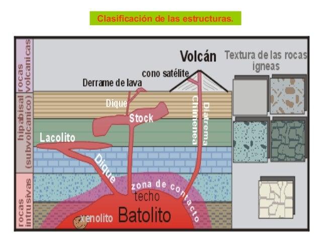 Texturas Y Estructuras Rocas Igneas