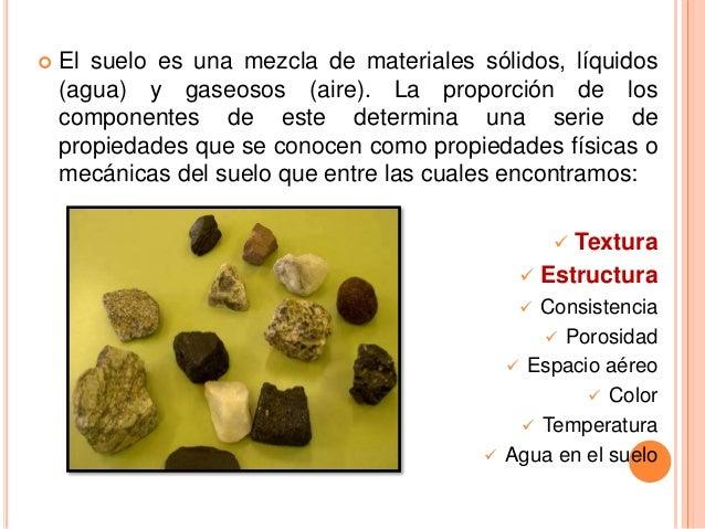 Textura y estructura del suelo for Partes del suelo