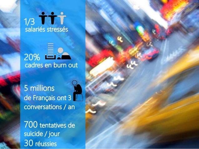 salariés stressés 1/3 700 tentatives de suicide / jour 30 réussies 5 millions de Français ont 3 conversations / an 20% cad...