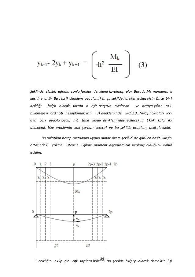 Enterpolasyon yöntemi: temel tipler ve hesaplama algoritmaları