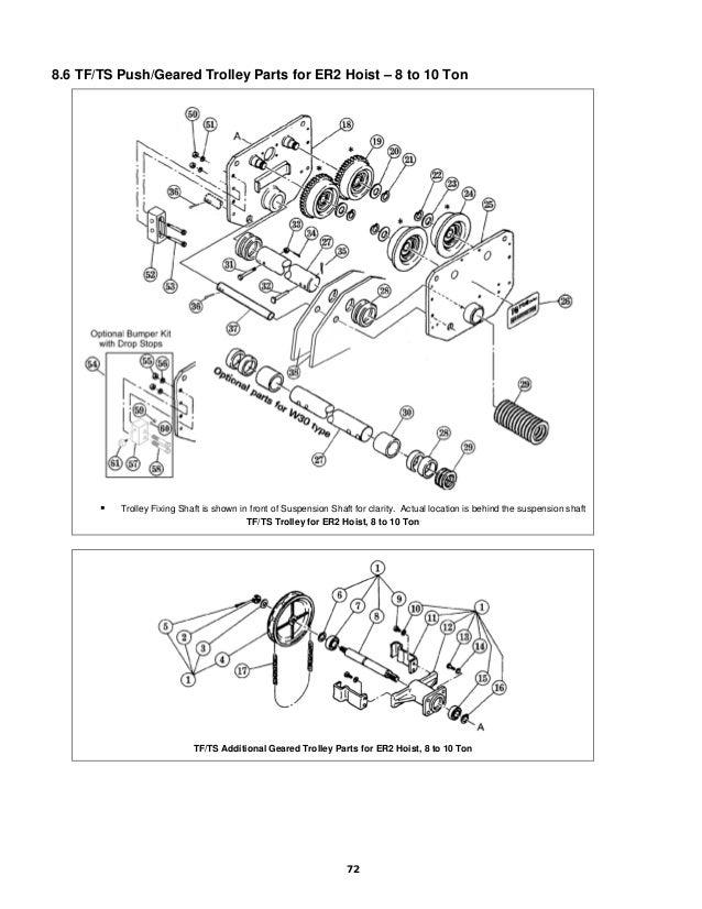 Kel Yale Hoist Wiring Diagram