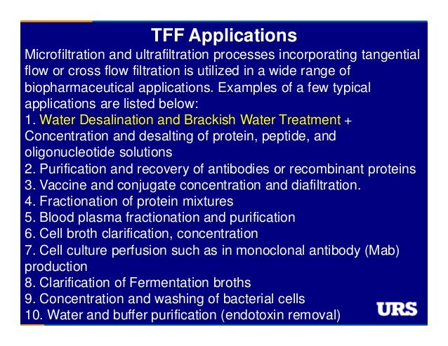 Cross Flow Or Tangential Flow Membrane Filtration Tff To