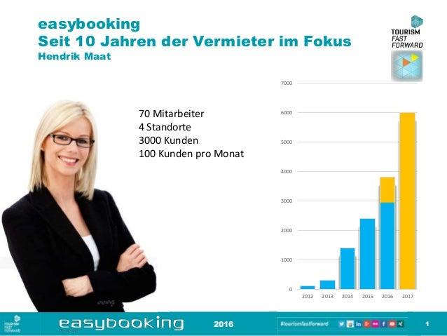2016 1 easybooking Seit 10 Jahren der Vermieter im Fokus Hendrik Maat 0 1000 2000 3000 4000 5000 6000 7000 2012 2013 2014 ...