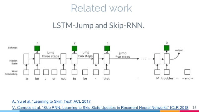 Reproducing and Analyzing Adaptive Computation Time in