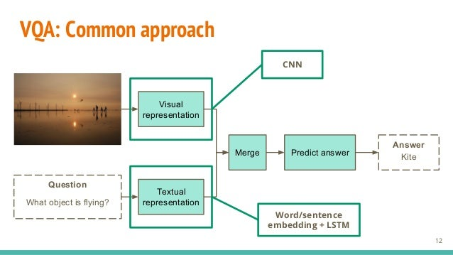 open ended visual question answering