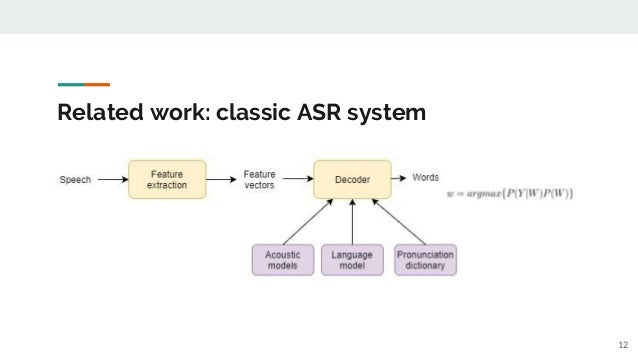 Related work: classic ASR system 12