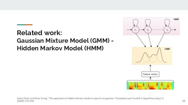 """Related work: Gaussian Mixture Model (GMM) - Hidden Markov Model (HMM) 13 Gales, Mark, and Steve Young. """"The application o..."""