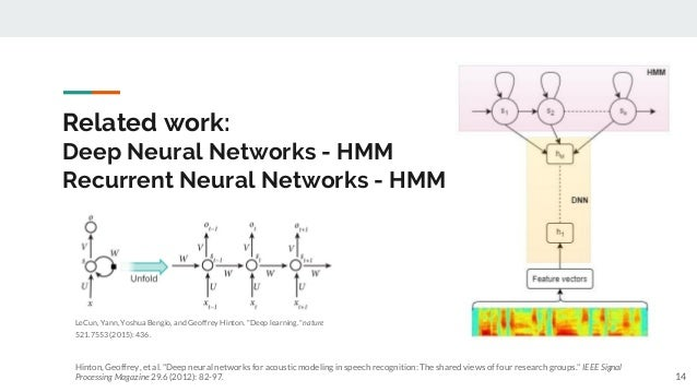 Related work: Deep Neural Networks - HMM Recurrent Neural Networks - HMM LeCun, Yann, Yoshua Bengio, and Geoffrey Hinton. ...