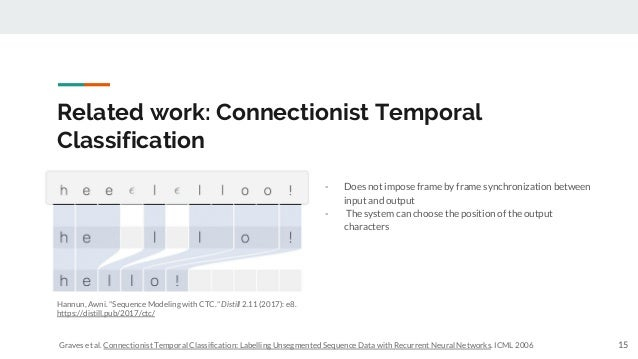 Related work: Connectionist Temporal Classification - Does not impose frame by frame synchronization between input and out...