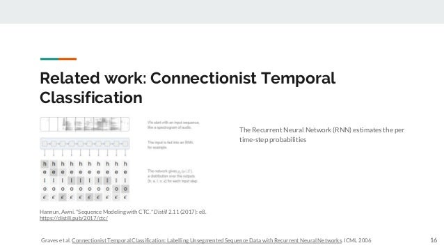 Related work: Connectionist Temporal Classification The Recurrent Neural Network (RNN) estimates the per time-step probabi...