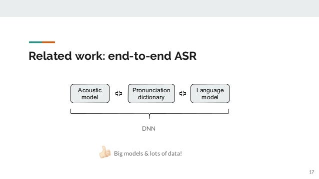 Related work: end-to-end ASR Acoustic model Pronunciation dictionary Language model DNN Big models & lots of data! 17