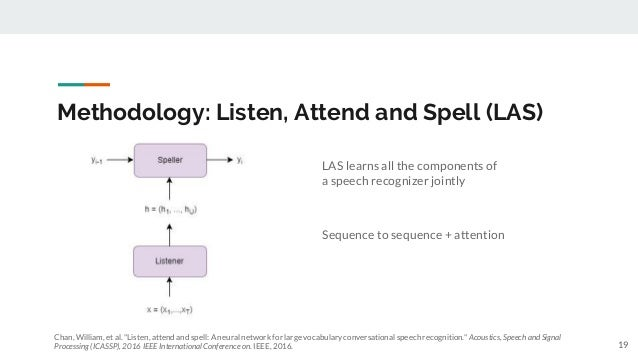 Methodology: Listen, Attend and Spell (LAS) LAS learns all the components of a speech recognizer jointly Sequence to seque...