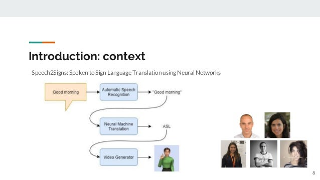 Introduction: context Speech2Signs: Spoken to Sign Language Translation using Neural Networks 8