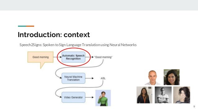 Introduction: context Speech2Signs: Spoken to Sign Language Translation using Neural Networks 9