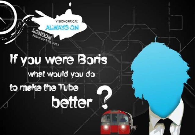 YOU brainstormed ideas…                'LIFE SUPPORT' ON THE UNDERGROUND. Take back time on the move and create more space...