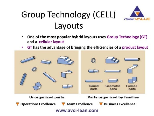 Category Technologies: Introduction To Cellular Manufacturing