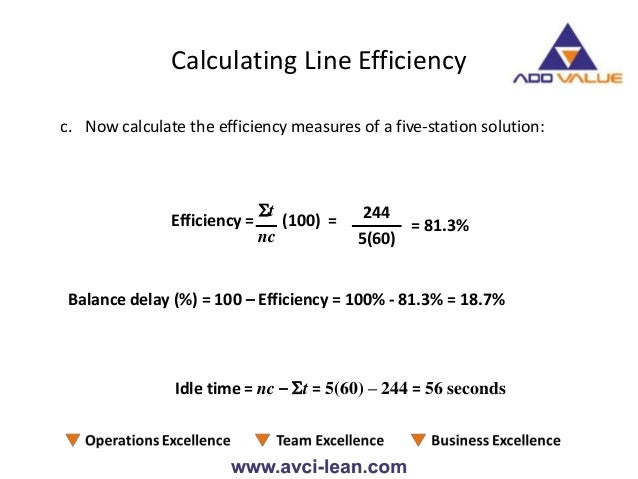 lean calculate cycle time
