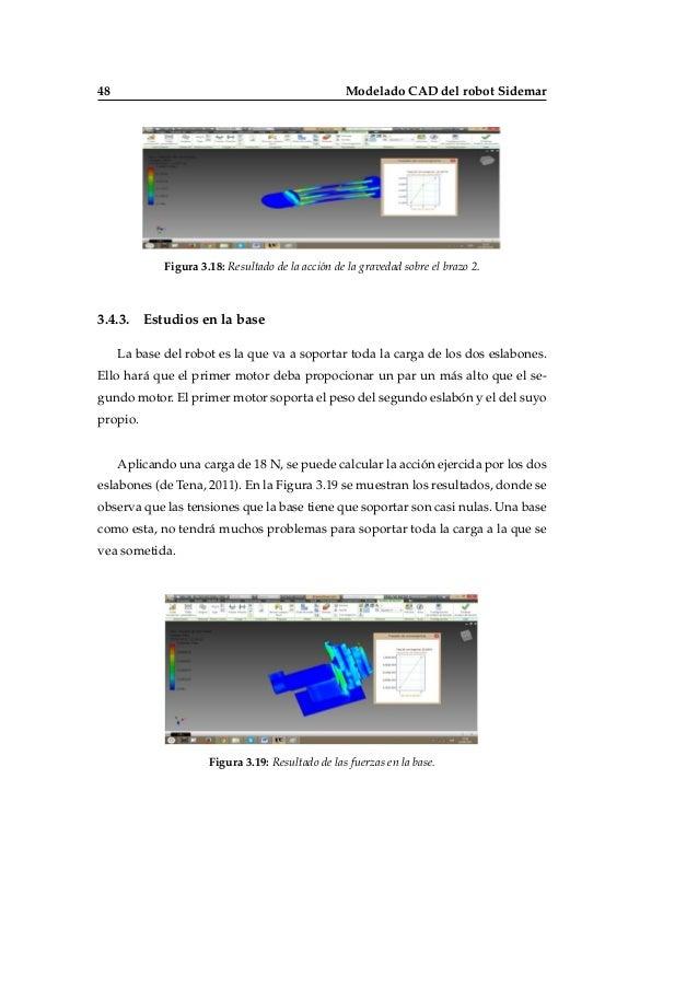 Simulation thesis