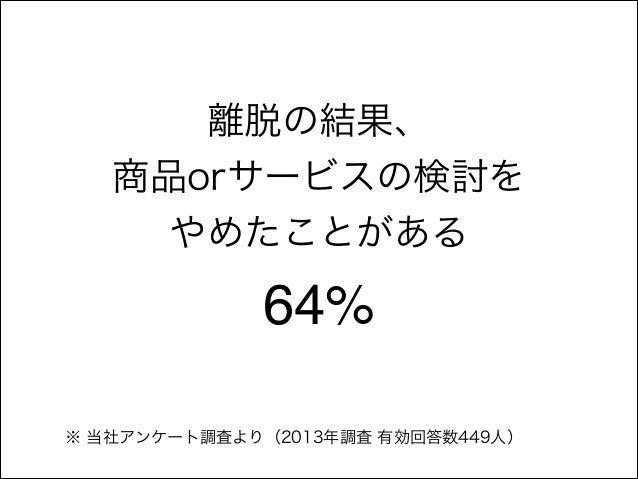 離脱の結果、 商品orサービスの検討を やめたことがある  64% ※ 当社アンケート調査より(2013年調査 有効回答数449人)