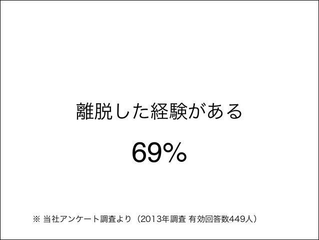 離脱した経験がある  69% ※ 当社アンケート調査より(2013年調査 有効回答数449人)