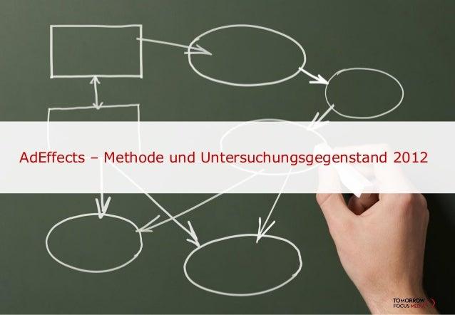 AdEffects – Methode und Untersuchungsgegenstand 2012
