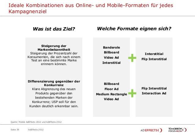 Ideale Kombinationen aus Online- und Mobile-Formaten für jedesKampagnenziel                    Was ist das Ziel?          ...