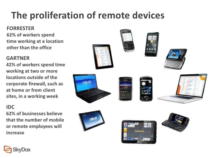 The proliferation of remote devicesFORRESTER62% of workers spendtime working at a locationother than the officeGARTNER42% ...